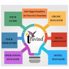 Why choose your future Career in Travel and Tourism?